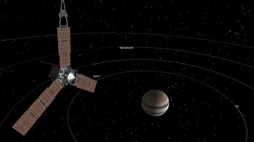 """A NASA fez ou tra vez das suas"". Sonda Juno entra na órbita de Júpiter"